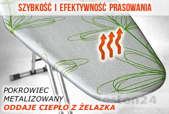 Deska z metalizowanym pokrowcem