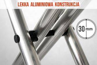 Aluminiowa konstrukcja